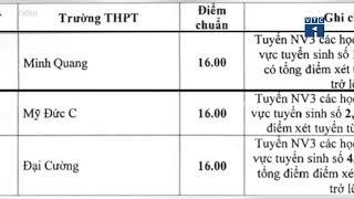 Hà Nội: 3 trường THPT công bố tuyển nguyện vọng 3