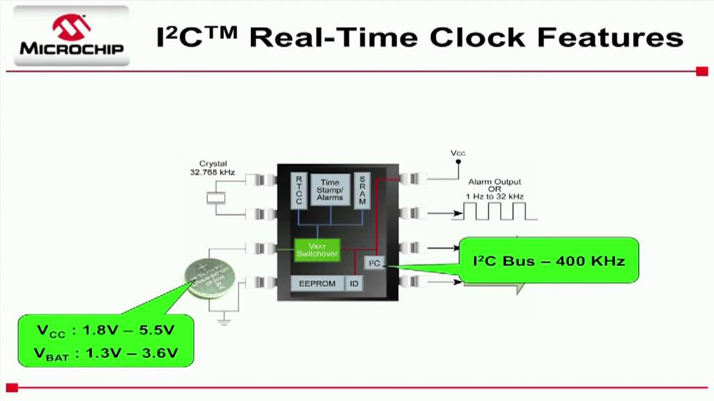 microchip mcp794xx i2c™ real time clock calendar (rtcc) devices