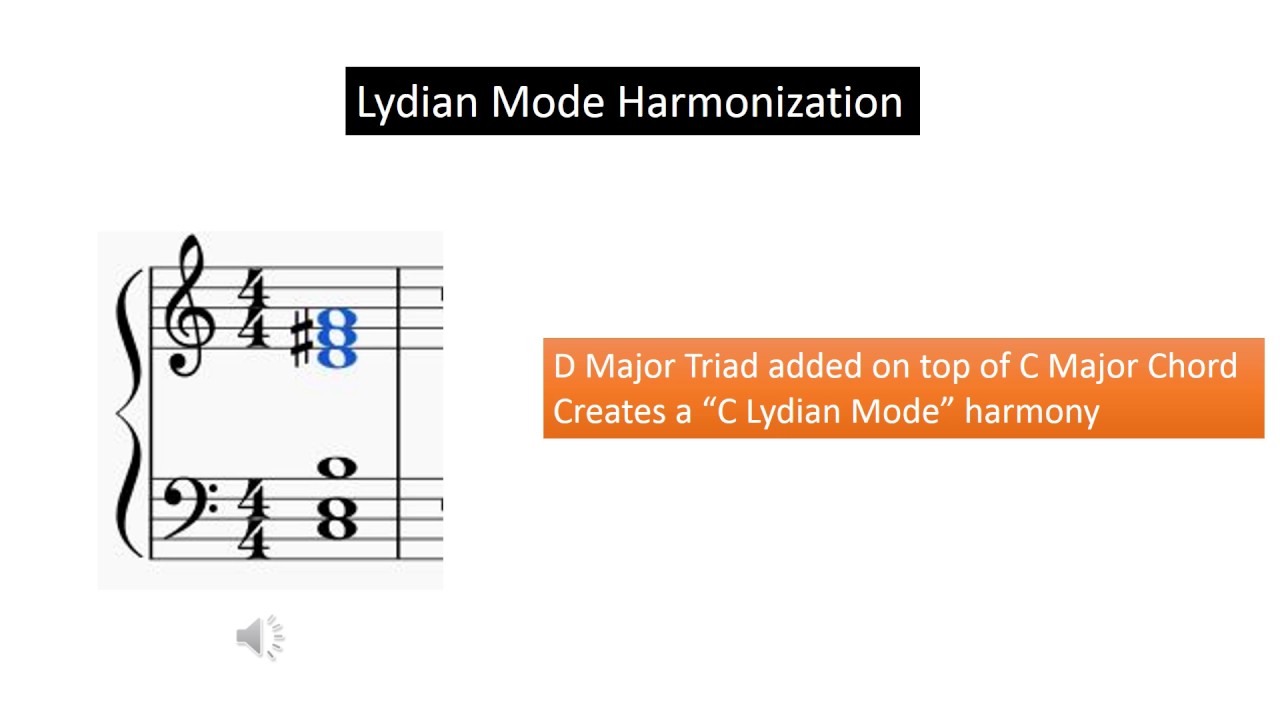 How to Spice Up Your Chords Voicing By Using Modal Harmony