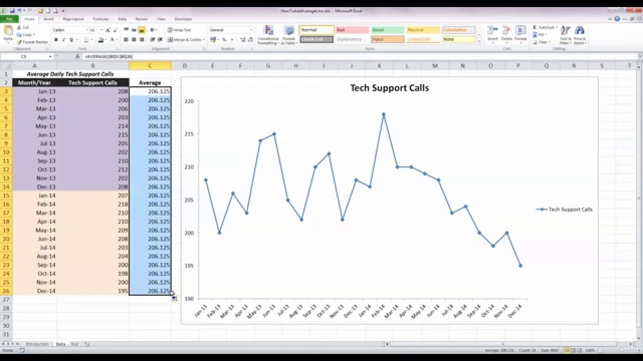 Add an average line to  chart in excel youtube also how rh