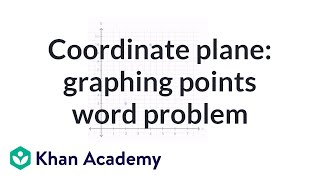 Coordinate Plane: Graphing Points Word Problem | Geometry | 5th Grade | Khan Academy