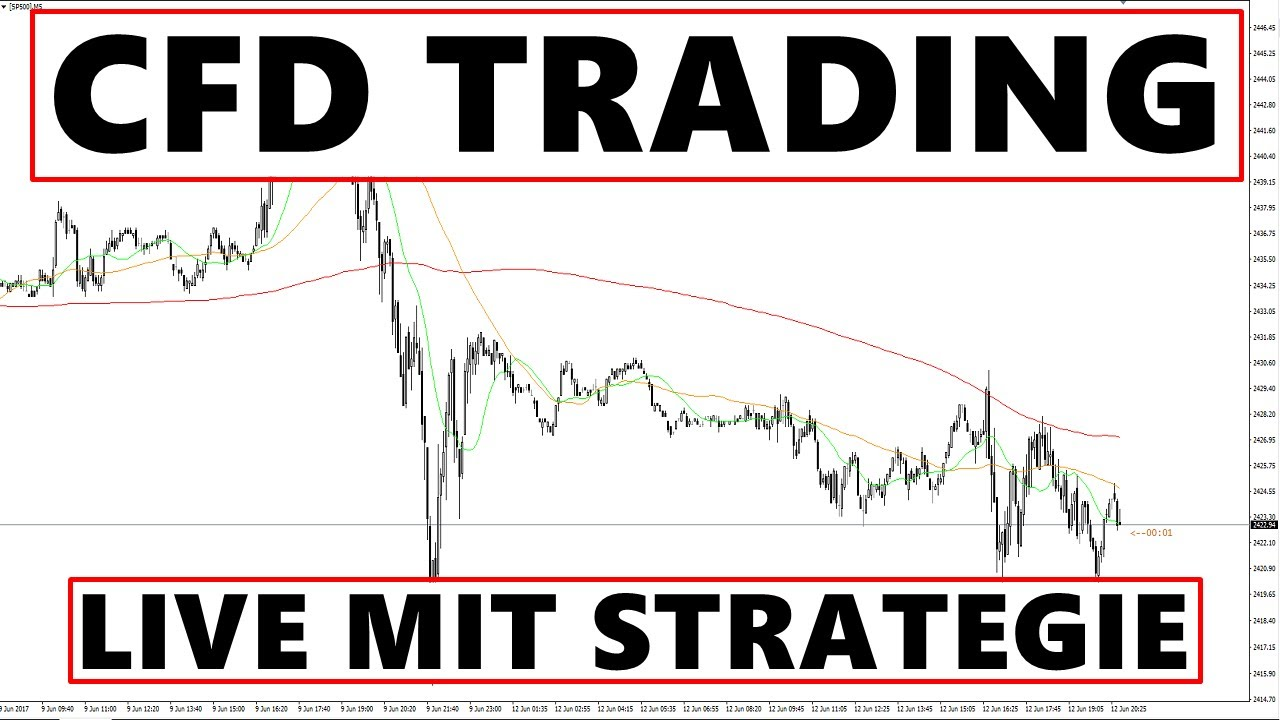 Cfd Trading Strategie