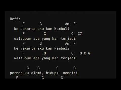 Koes Plus - Kembali Ke Jakarta Chord Lirik