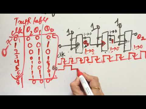 3 bit asynchronous up counter using jk flip flop   ripple counter  easy from YouTube · Duration:  16 minutes 28 seconds