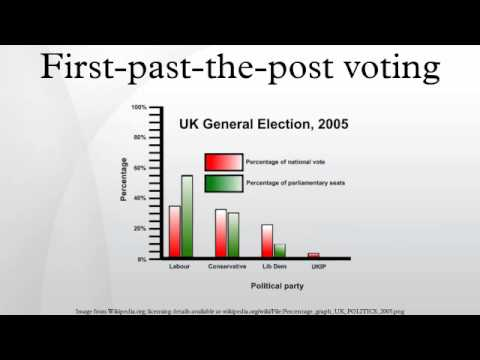 first pass the post voting system The gross defects of plurality (first-past-the post) electoral systems introduction: the plurality concept: the term plurality is.
