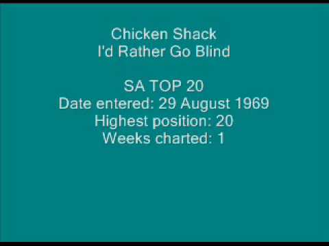 Chicken Shack - I'd Rather Go Blind.wmv