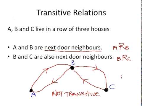 non transitive relationship