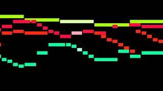Bach - Vater unser im Himmelreich, BWV 683