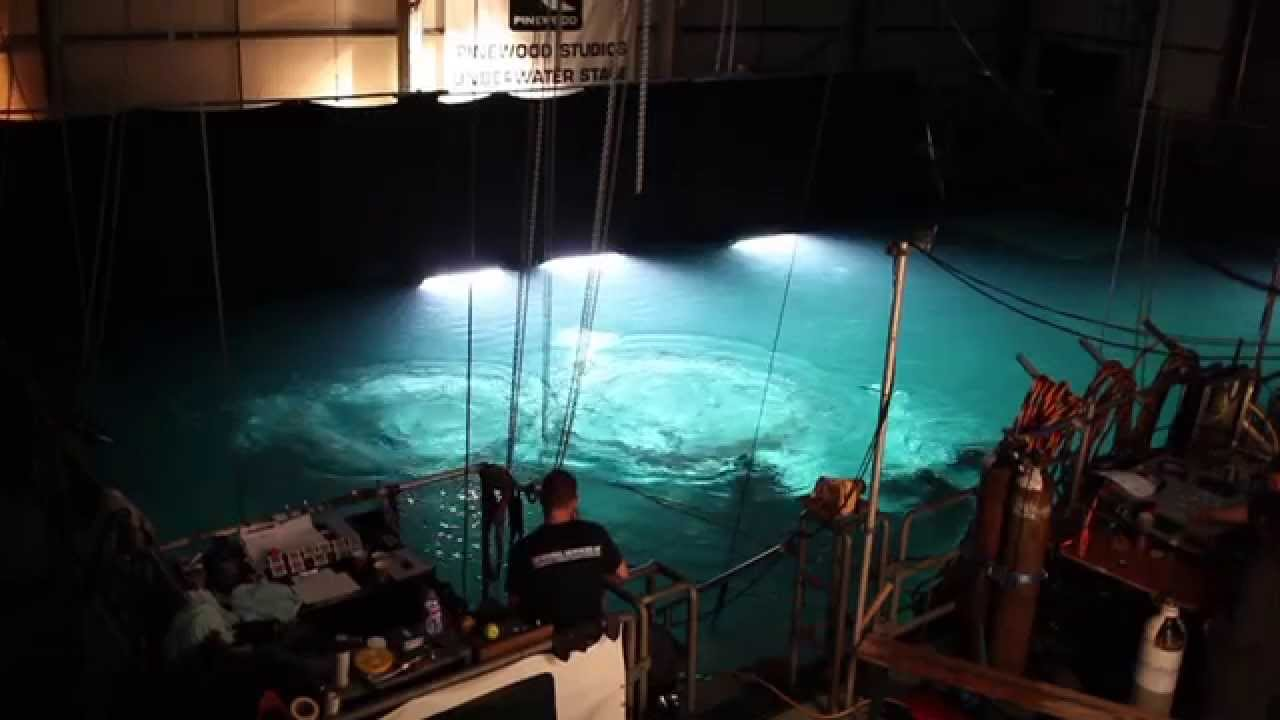 Black Sea Behind The Scenes Movie Broll 3 Jude Law