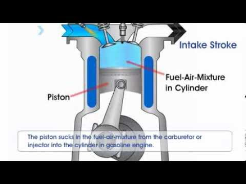 How Gasoline Engine Works - YouTube