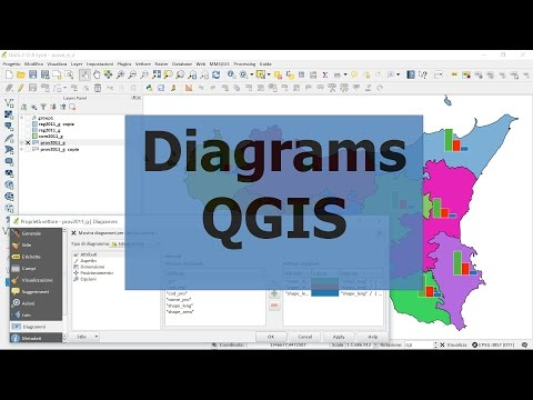 Diagrams on the map qgis most popular videos ccuart Images