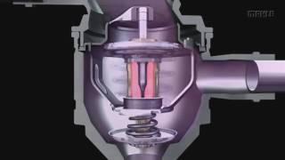 Как работает термостат и вентилятор двигателя.