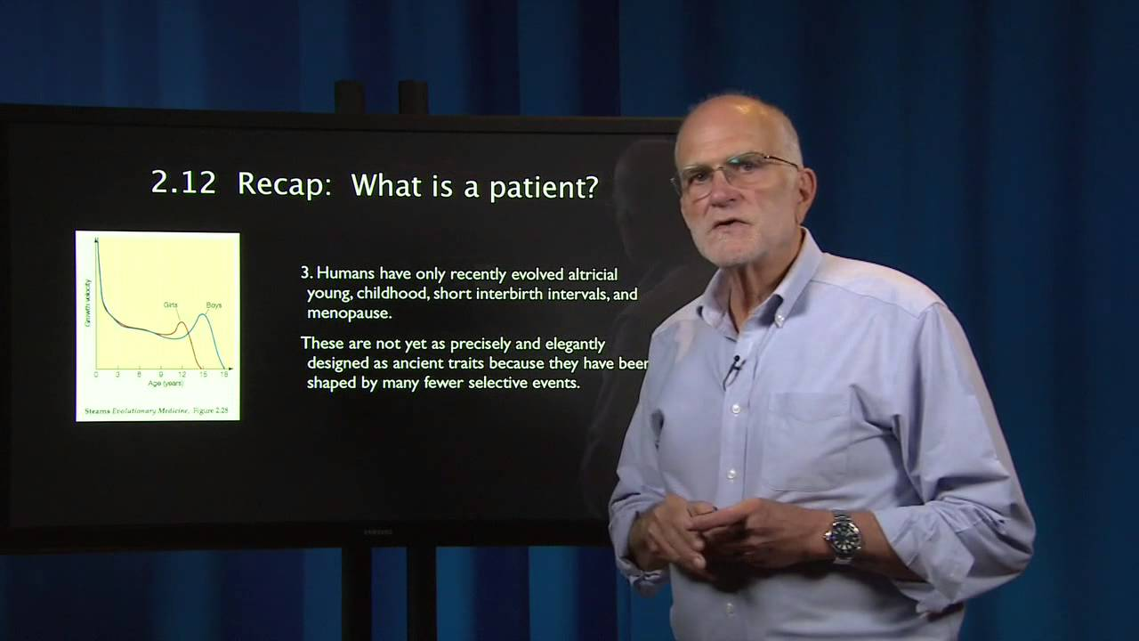 2.12 - What is a patient? Recap