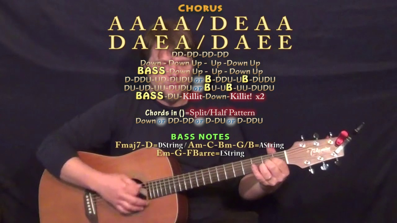 We Know The Way Moana Guitar Lesson Chord Chart A E D Fm Youtube
