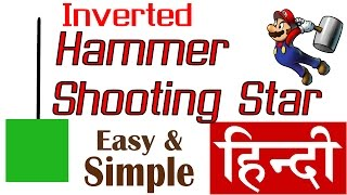 Inverted hammer and Shooting star Candlestick Pattern Hindi - Candlestick Analysis 7