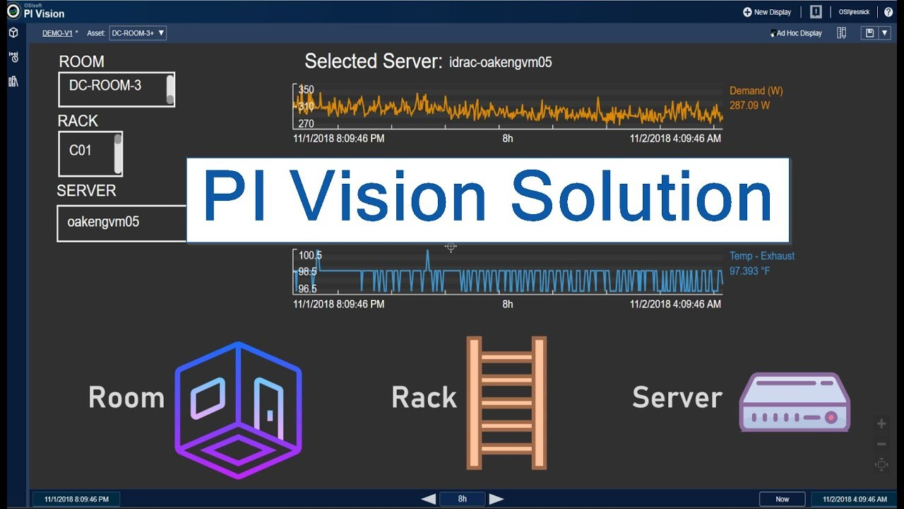 OSIsoft: PI Vision Alternative Context Switching with Collections and  Multiple Filters