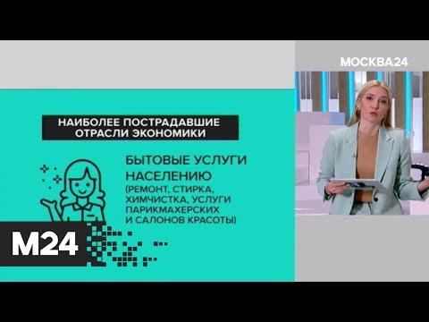 """""""Москва сегодня"""": утверждены"""