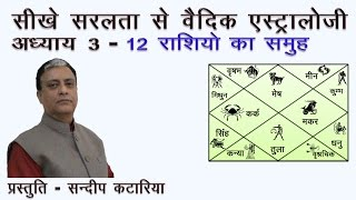 hindi lesson 3 signification of 12 zodiac signs learn vedic astrology sundeep kataria