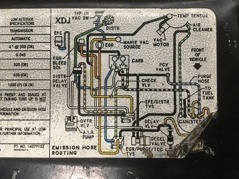 Carburetor Connections | Doovi