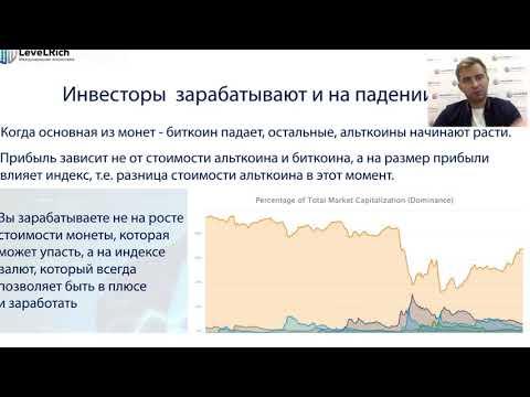 Продукты экосистемы LeveLRich. Индекс LRG COIN