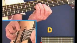 The Blue Danube Guitar Lesson with Virtual Fretboard.