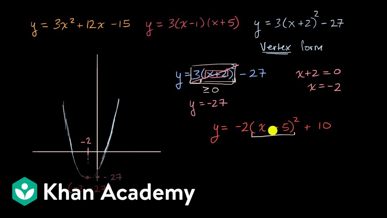 Introduction To Vertex Form Of A Quadratic Youtube
