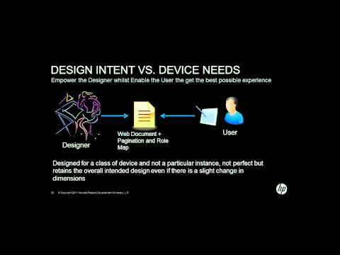DocEng 2011: Paginate Dynamic and Web Content