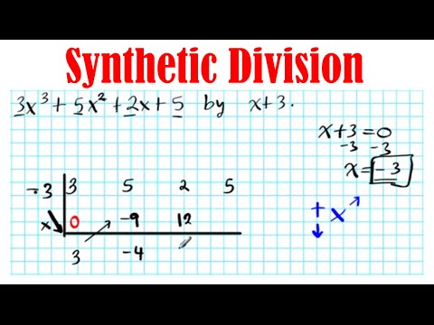Synthetic Division Third Degree Precalculus 2.3 Finding Real Zeros Of Polynomials