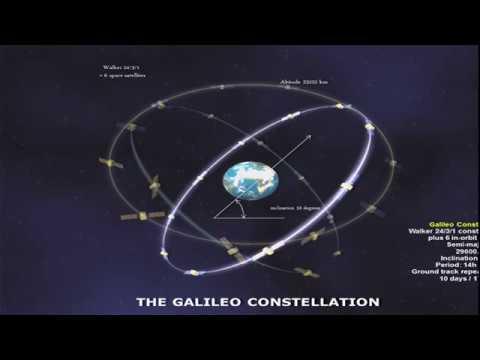 URSI 2014, La Navegación por satélite y el programa Galileo, Dr Javier Ventura-Traveset