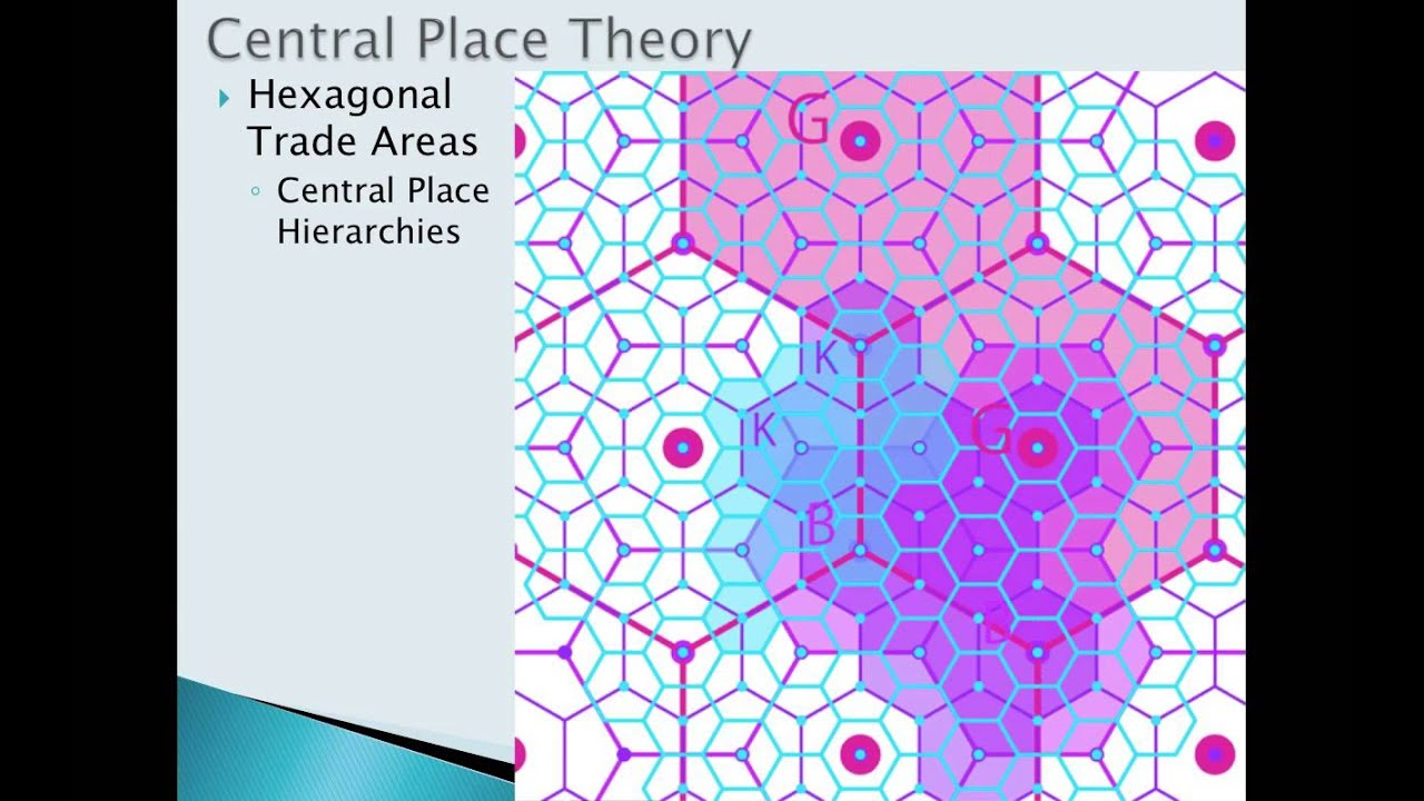 urban addendum an explanation of the central place theory