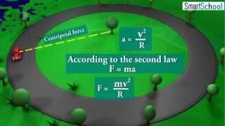 Class XI: Circular Motion