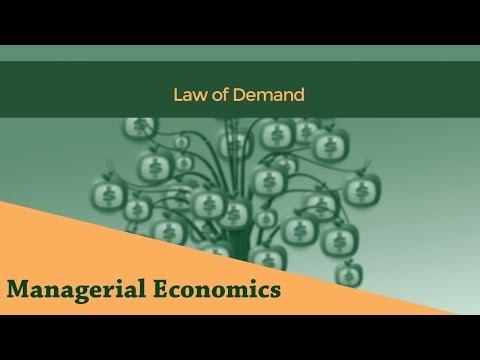Law of Demand | Demand Schedule | Demand Curve