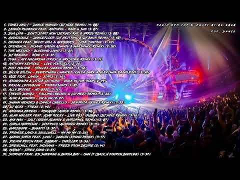 Radio DFM Top D-Chart 01.02.2020