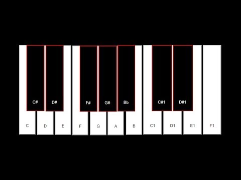 How To Create A Piano In HTML With CSS And JavaScript