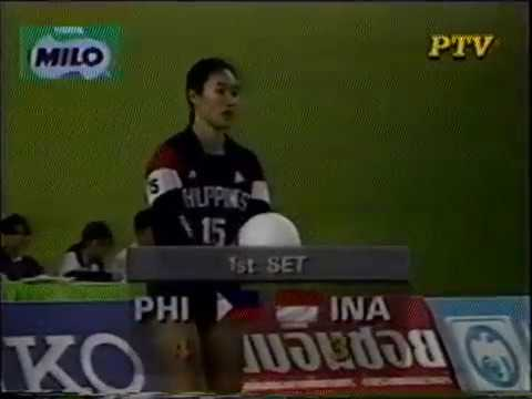 1995 Southeast Asian Games: Indonesia vs. Philippines