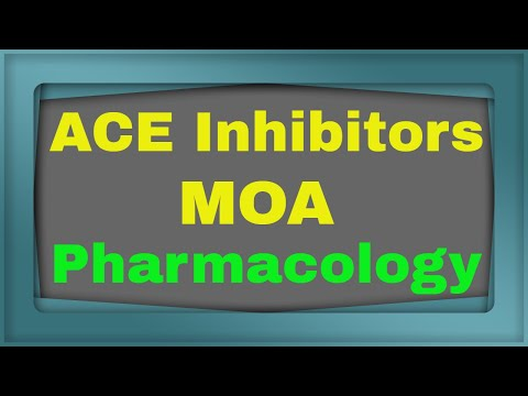 ACE inhibitors mechanism of action in hindi | Bhushan Science
