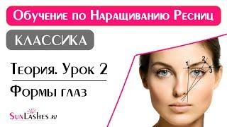 Наращивание ресниц Обучение Теория Урок #2. Формы и типы глаз.