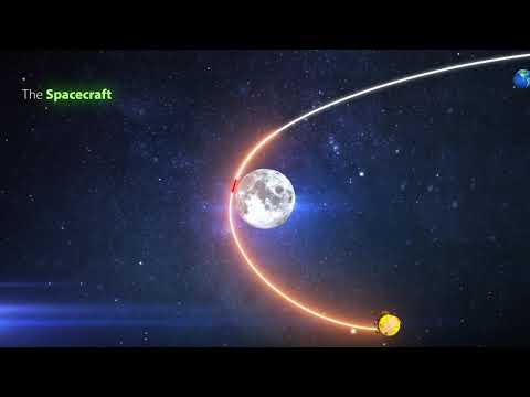SpaceIL - Beresheet's Journey to the Moon