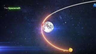 SpaceIL - Beresheet