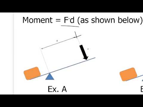 Physics Lesson 21 - Moments of Force