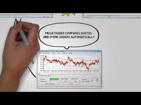 Trading Strategies: Forex Arbitrage