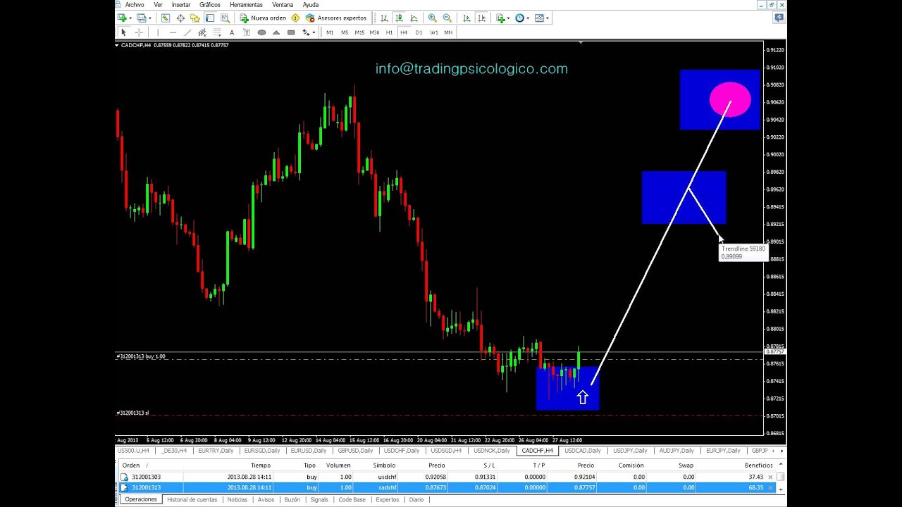 Binary options robot download game