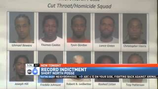 Federal Indictments Target Short North Posse