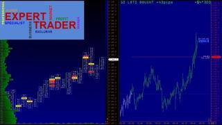 Курс Трейдинга от Expert Trader. Бесплатные уроки для начинающих трейдеров.