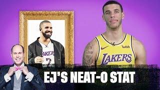 Celebrity Doppelgängers | EJ Neat-O Stat