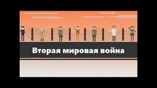 Вторая мировая война: Ускоренный курс всемирной истории.