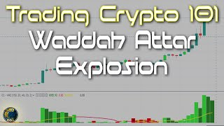 Trading Crypto 101: Waddah Attar Explosion - A Powerful Indicator for Momentum and Trend Following