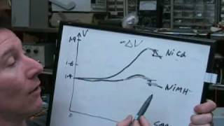 EEVblog #35 2of2 - NiMH and NiCd Battery Charging Tutorial