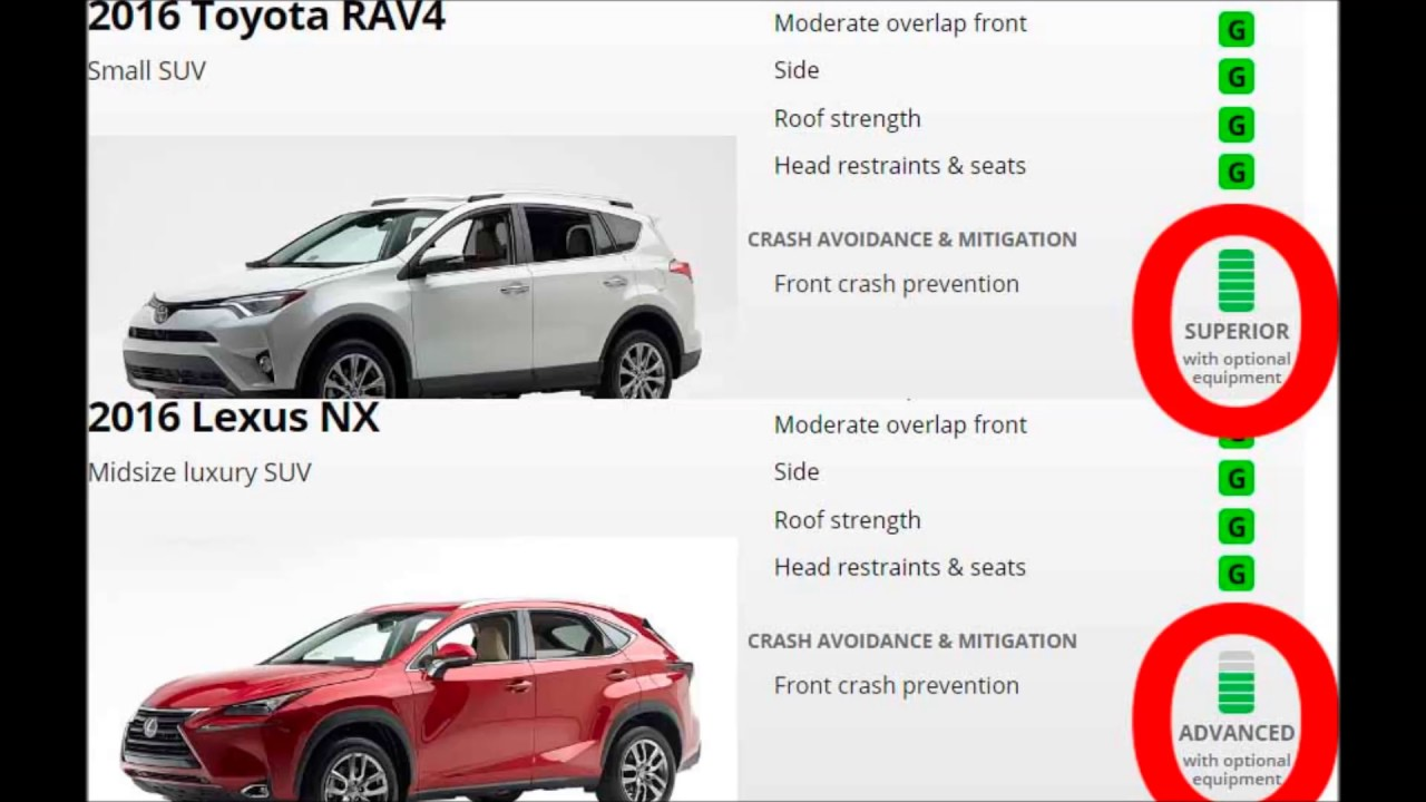 comparison toyota rav4 hybrid vs lexus nx300h youtube. Black Bedroom Furniture Sets. Home Design Ideas