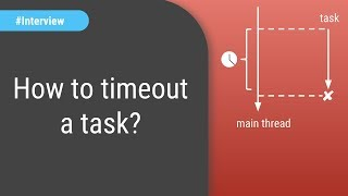 Java Concurrency Interview Question: How to timeout a thread?